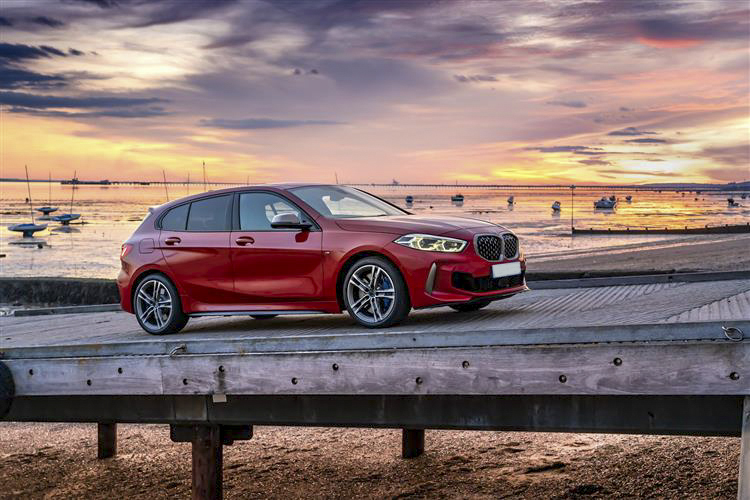 Why Lease a BMW rather than Buy?
